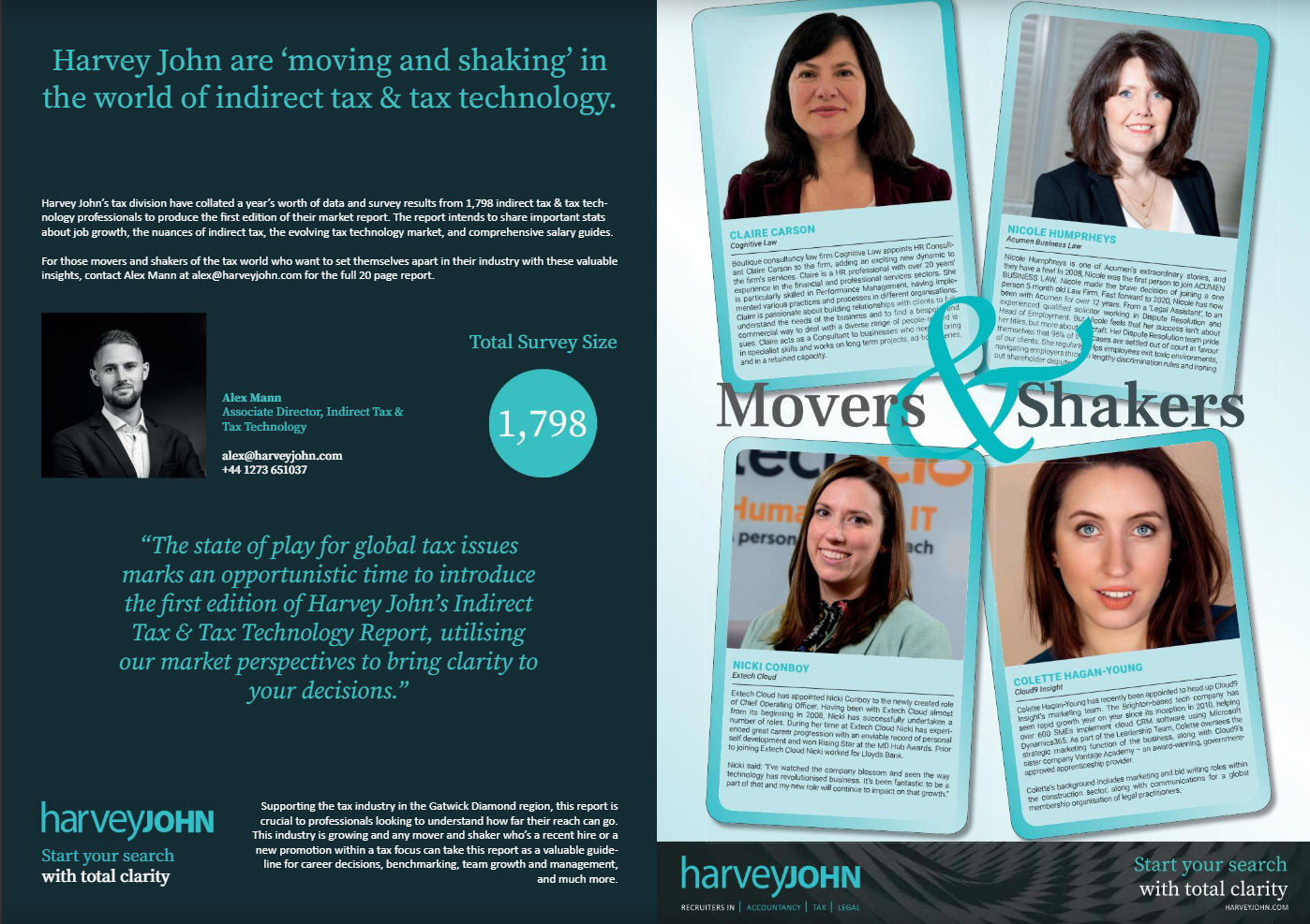 Movers & Shakers March 2020